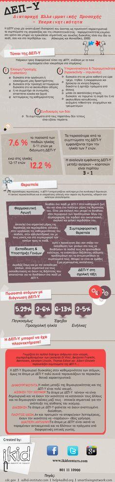 Διαταραχή Ελλειμματικής Προσοχής - Υπερκινητικότητα Adhd, Yoga Pants, School Ideas, Psychology, Teacher, Education, Children, Psicologia, Toddlers