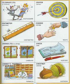 #1351 Parole Inglesi Per Piccoli e Grandi -  Illustrated #Dictionary - C3