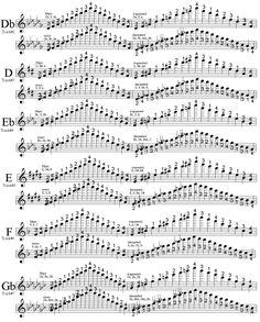 violin arpeggios