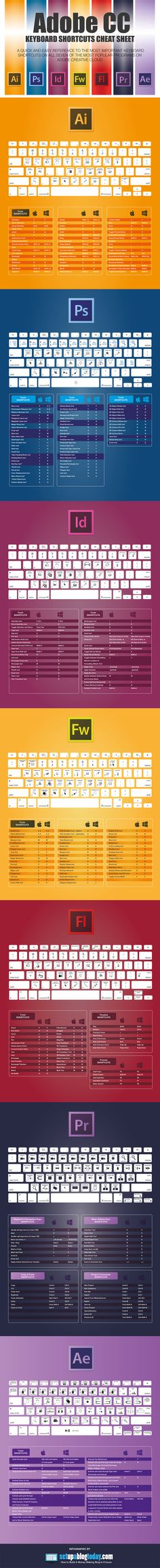 I'm the queen of hot keys - they are super time saving! The Ultimate Adobe Creative Cloud Cheat Sheet for DIY Designers