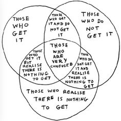 """David Shrigley."""
