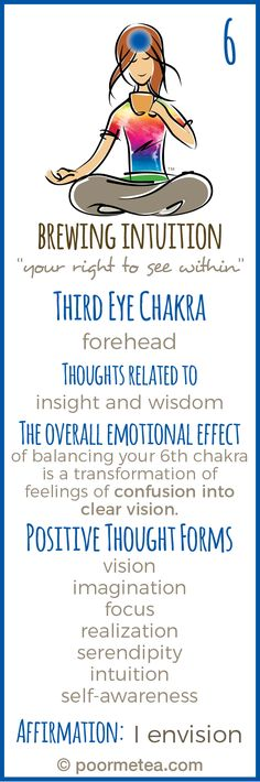 Third Eye Chakra, Third Eye Chakra Healing, Third Eye Chakra and your Thoughts