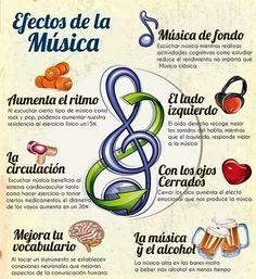 ¿Y tú, cómo disfrutas la música?Conoce los mejores ejemplos para elaborar mapas…