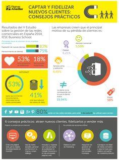 Captar nuevos clientes y fidelidad #infografia