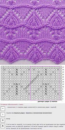 Красивый волнистый узор   Искусница Loom Knitting, Knitting Stitches, Baby Knitting, Knitting Patterns, Knit Fashion, Pattern Blocks, Hobbies And Crafts, Knit Crochet, Weaving