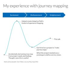 Don't Make a Journey Map: 9 archetypes of good / bad, and how to decide what to use