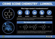 is a really cool article about the chemicals used in crime scene investigations. Luminol solution is an important one, and is sprayed over a crime scene and produces a blue luminescence when it makes contact with blood. Teaching Chemistry, Science Chemistry, Forensic Science, Organic Chemistry, Physical Science, Science Education, Science Fair, Forensische Anthropologie, Forensic Psychology
