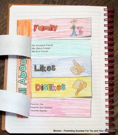 All About Me: Here is a great interactive notebook activity for students to write about their interests, likes and dislikes and help the teacher learn more about their student. It will be a great addition for your beginning of the year activities! Please see the preview and thumbnails to view the 5 questions outlined herein. There is also a template to create your own All About Me template.