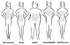 Discover your woman's body shape so you can finally learn to eat and exercise for optimal results. Bubble Butt Workouts | Women's Body Shapes | http://bubblebuttworkouts.com