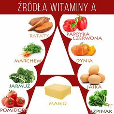 Witamina A Natural Health, Vitamins, Food And Drink, Health Fitness, Nutrition, Wellness, Healthy Recipes, Fruit, Drinks
