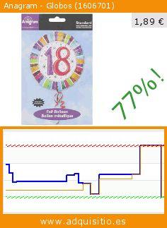 Anagram - Globos (1606701) (Juguete). Baja 77%! Precio actual 1,89 €, el precio anterior fue de 8,19 €. https://www.adquisitio.es/anagram/globos-1606701