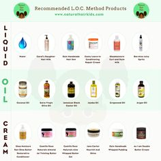 LOC Method product lists. Products to use with the LOC method Natural Hair Care for kids.