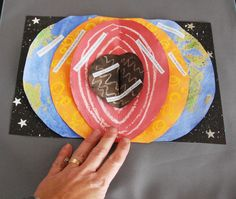 Book made with Grade 3 that shows the layers of the earth.