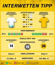 #Bundesliga: Borussia M'gladbach – Borussia Dortmund Info Graphics, Borussia Dortmund, Knowledge, Tips