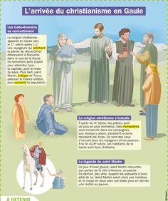 L'arrivée du christianisme en Gaule