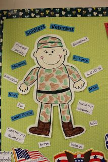 Soldier Cut Outs - Veterans Day Activities - Weekend Links - Look for more ideas at: www.HowToHomeschoolMyChild.com