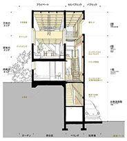ベランダの家 House Roof, Facade House, Section Drawing, Modern House Facades, Public Architecture, Narrow House, Micro House, Prefab, House Floor Plans