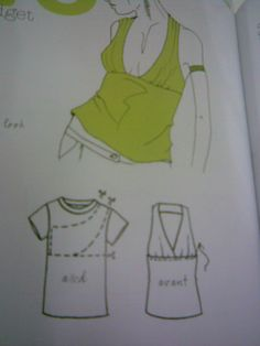 Recycler un tee shirt