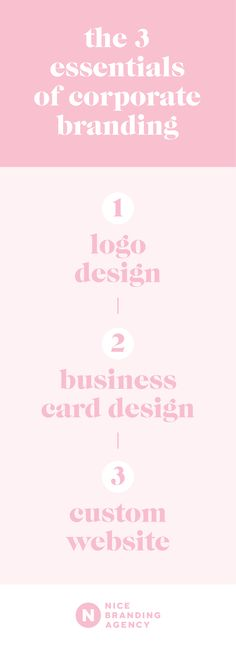 Any guesses on what the three essentials of corporate branding are? Your business brand should consist of a creative logo design, professional business card design, and a custom website design. #branding #businessbranding #corporatebranding Branding Agency, Corporate Branding, Business Branding, Professional Business Card Design, Business Logo Design, Logo Guidelines, Custom Website Design, Best Logo Design, Create Website