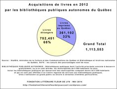 biblio_qc_acquisition_2012_03