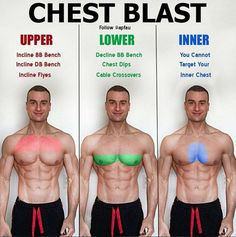 Gym Workout For Lower Abdomen Fitnesstraining Für Den Unterbauch Séance D'Entraînement Pour Le Bas Ventre - Lower Chest Workout, Chest Workout For Men, Chest Workouts, Lower Chest Exercises, Ab Exercises, Chest And Tricep Workout, Triceps Workout, Fitness Hacks, Fitness Workouts