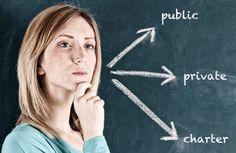 Public vs. private vs. charter schools http://www.greatschools.org/school-choice/6987-public-private-charter-schools.gs