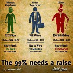 #greed #paywage #minority #majority #people #needy #USgovernment #sadtruth