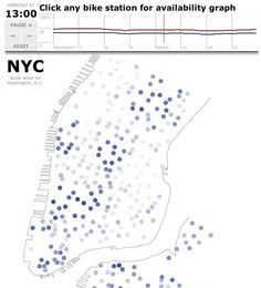 How We're Visualizing New York's New Bike Sharing System | Co.Exist: World changing ideas and innovation