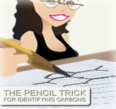 Pencil Trick For Classifying Primary Secondary and Tertiary Carbon Atoms