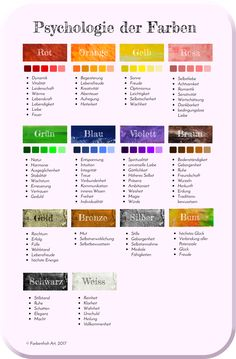 Infographic: Color Psychology Psychology Effect Chart . - Infographic: psychology of colors psychology # Color effect # Color chart energy - Color Psychology, Psychology Facts, Psychology Meaning, Chart Infographic, Zen Art, Color Effect, Pinterest Blog, Fitness Planner, Better Life
