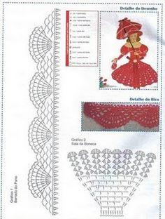 Adorei.   Encontrei aqui: http://tecateofilo.blogspot.com/2010/03/graficos-de-saias-e-vestidos-para.html