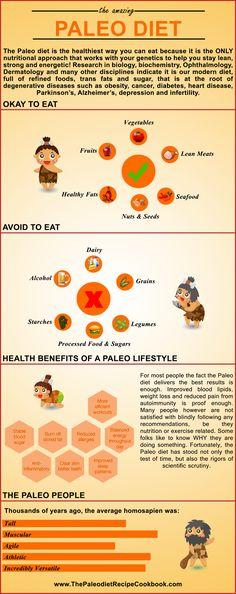 practical paleo meal plan pdf