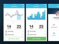 iOS Training Application Screens by ⋈ Samuel Thibault ⋈ for Handsome