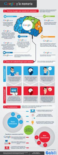 Google y la memoria #infografia
