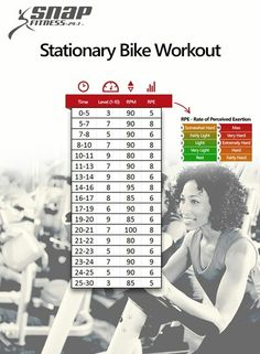 30 minutes with static bike