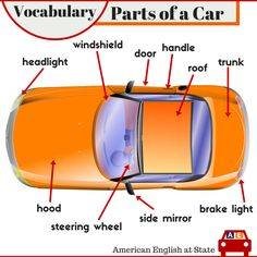 English: Part of a car.