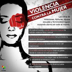 La Organización de las Naciones Unidas (ONU) alertó en abril de 2016que 14 de los 25países del mundo con las tasas más altas de feminicidiose encuentran en Latinoamérica.