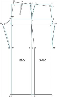 how to draft a pant pattern - specific instructions with video. If you get confused, there is a link where you can enter your measurements and it drafts it for you!