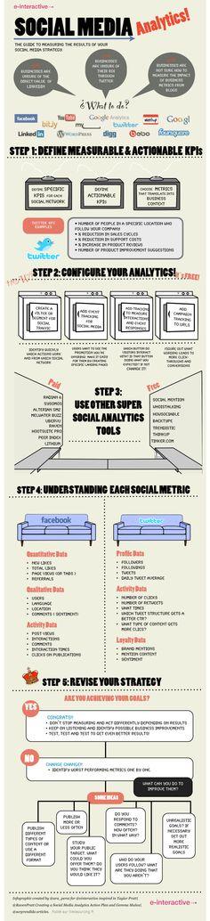 94 best infographics images info graphics, internet marketingsocial media analytics infographic the guide to measuring the results of your social media strategy