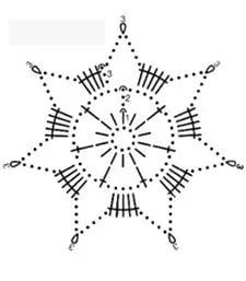 crochet pattern of snowflakes: 26 thousand images found in Yandex. Crochet Snowflake Pattern, Crochet Stars, Crochet Motifs, Crochet Snowflakes, Doily Patterns, Thread Crochet, Crochet Doilies, Crochet Flowers, Crochet Hooks