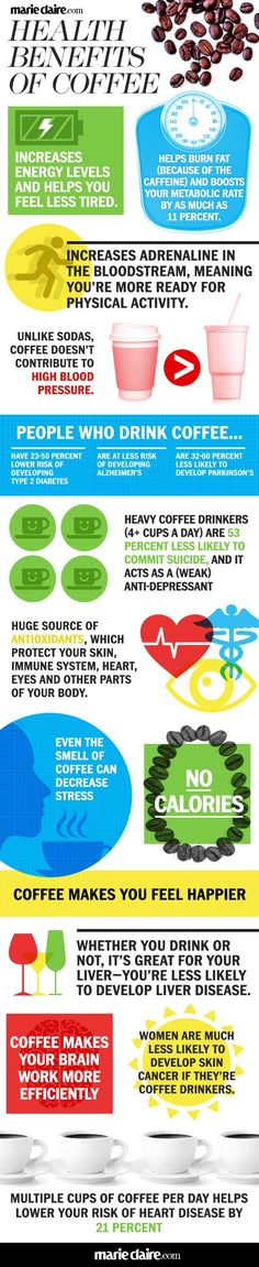 The Health Benefits To Drinking Coffee