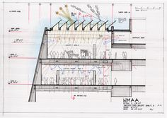 Drawings - The Whitney Museum at Gansevoort - Rpf