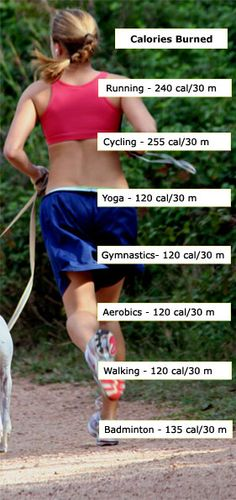 Top 5 Ways to Stay Fit - Calories Burned