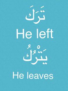 Learning Arabic MSA (Fabienne) Arabic To English Translation, Learn English Words, English Language Learning, Teaching English, Arabic Conversation, Arabic Verbs, Learn Arabic Online, Arabic Lessons, Arabic Alphabet