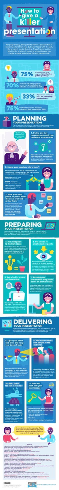 Way to give a Killer Presentation Infographic #Infographics NextStep Hub | Business Hacks