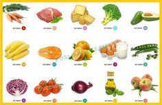 Какие витамины лучше пить женщине после 40 - 45 лет? Как выбрать самые хорошие витамины девушке старше сорока пяти год.
