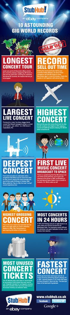 10 Astounding Gig World Records Music infographic #concerts