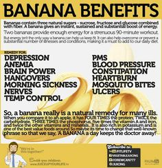Bananas contain three natural sugars - sucrose, fructose and glucose combined with fiber. A banana gives an instant, sustained and substantial boost of energy.