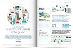 RA Total-2011-02 Annual Report Design, Magazine Illustration, France, Type Setting, Print Ads, Editorial Design, Layout Design, Communication, Identity