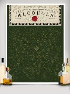 Oh man, this would be a good one for my brother too. Pop Chart Lab --> Design + Data = Delight --> The Triple Distilled Diagram of Alcohols Home Distilling, Make Your Own Beer, Fine Art Posters, Movie Posters, Information Graphics, Gifts For Boys, Packaging Design, Alcohol, Diagram
